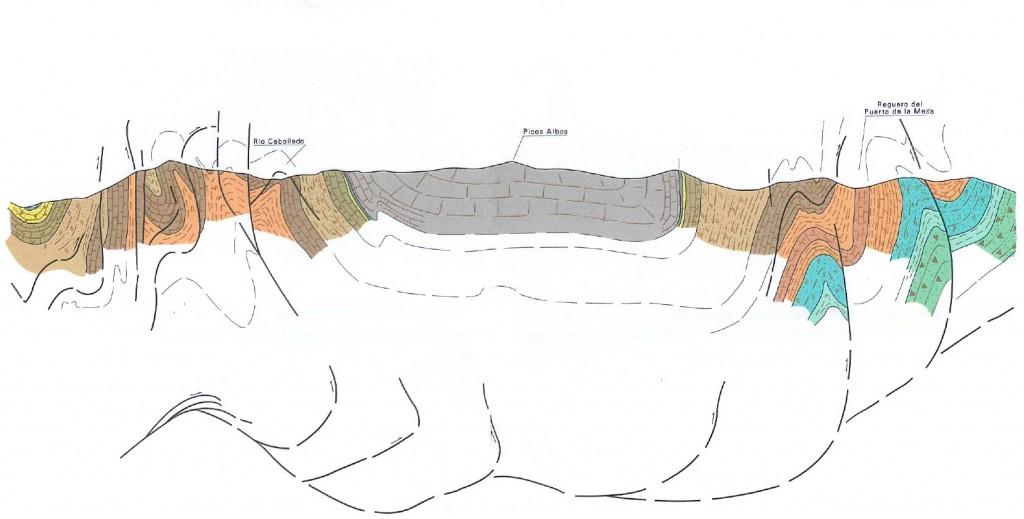 corte_geologico